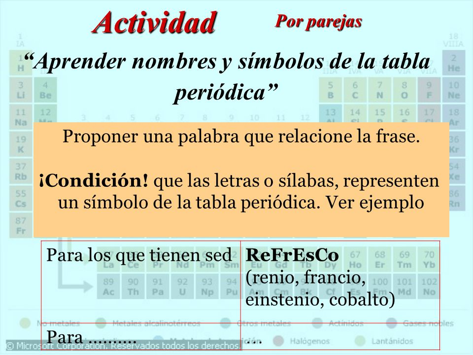 Qumica general tabla periodica ppt descargar aprender nombres y smbolos de la tabla peridica urtaz Image collections
