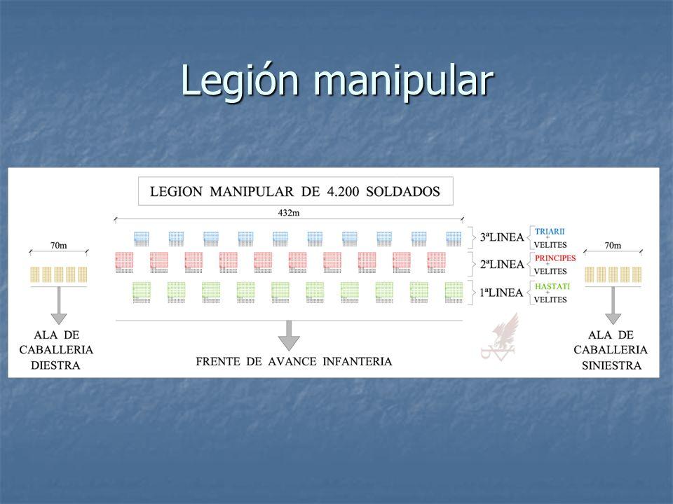 Legión manipular