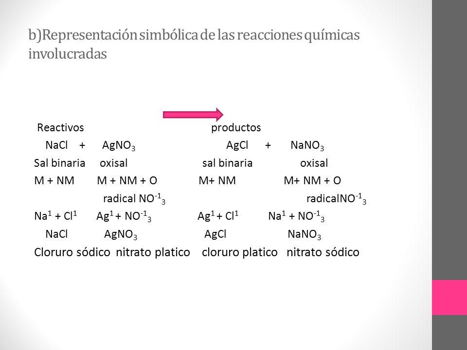 b)Representación simbólica de las reacciones químicas involucradas