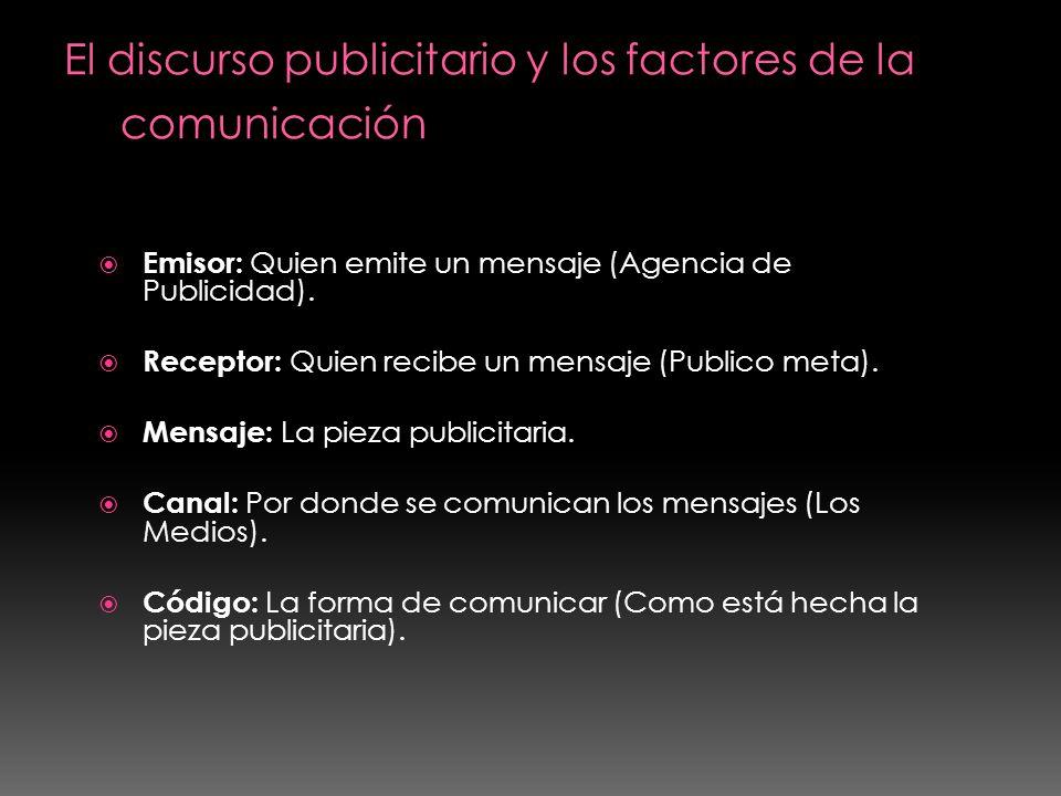El discurso publicitario y los factores de la comunicación