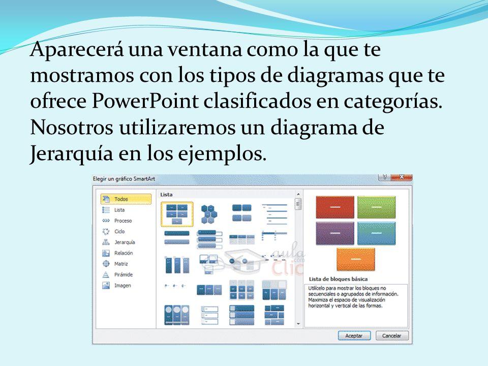 Aparecerá una ventana como la que te mostramos con los tipos de diagramas que te ofrece PowerPoint clasificados en categorías.