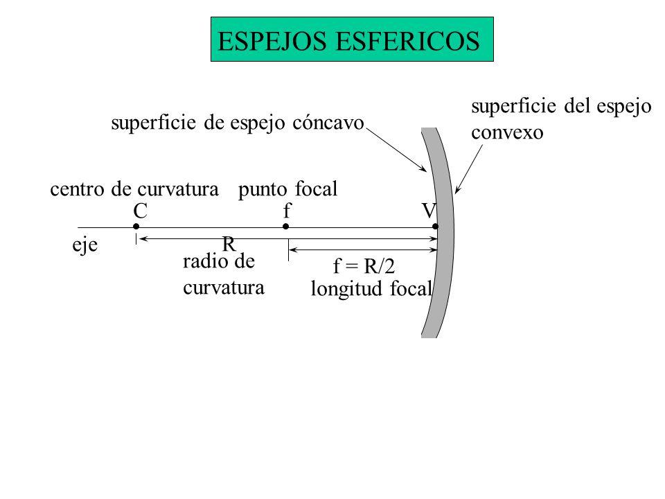 Optica ppt video online descargar for Espejos esfericos convexos