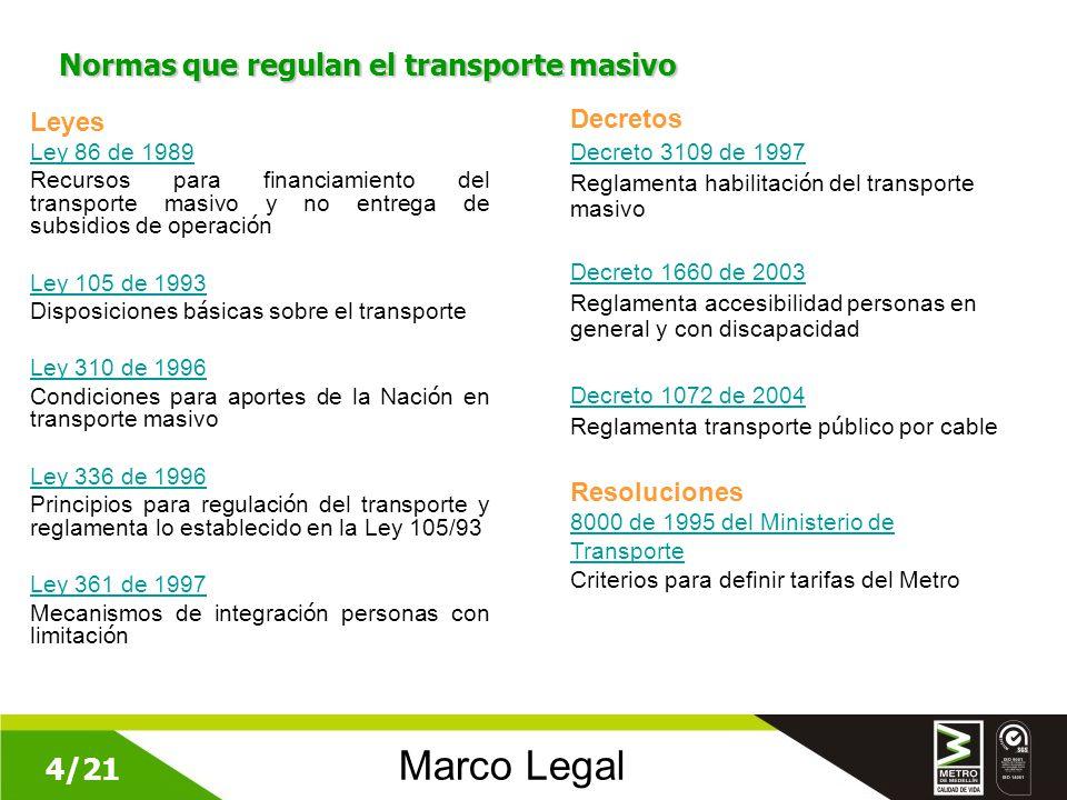 Calificaci n capacidad de pago metro de medell n ppt for Ministerio del interior y transporte de la nacion