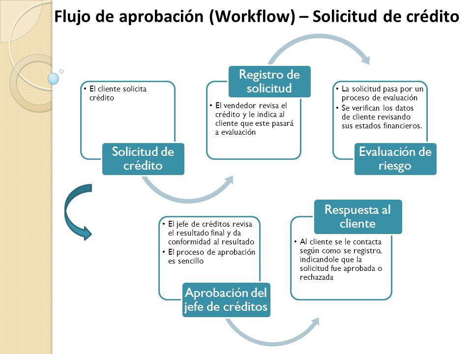Flujo de aprobación (Workflow) – Solicitud de crédito