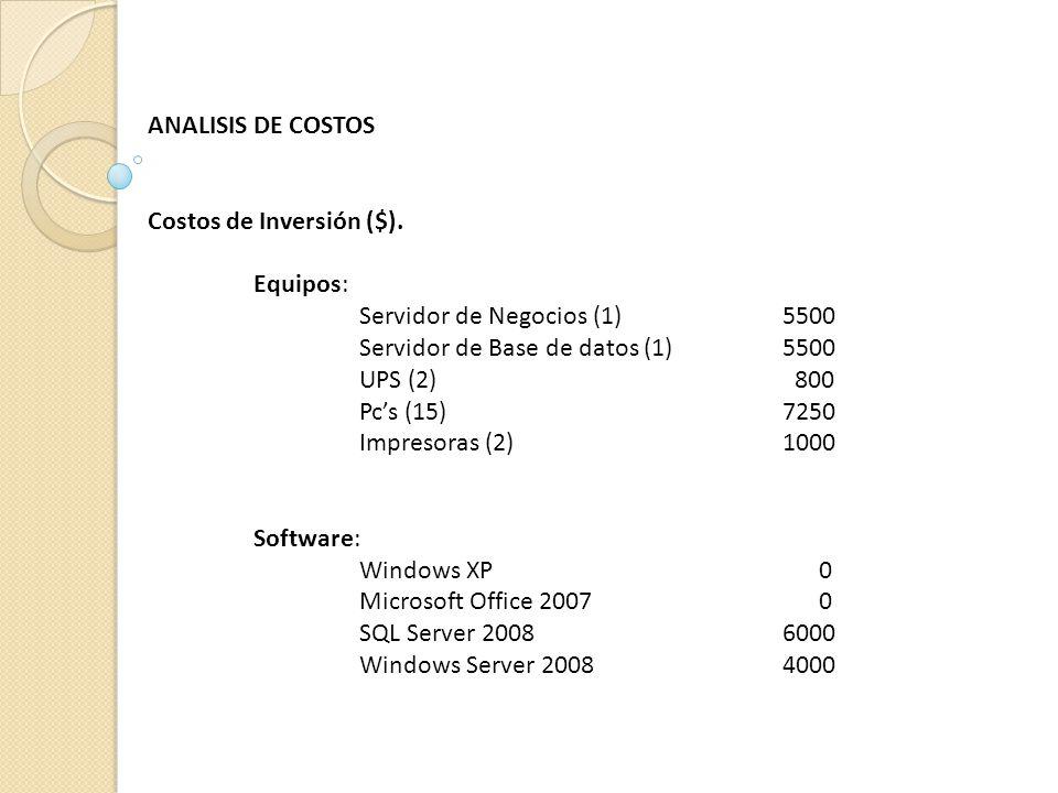 ANALISIS DE COSTOS Costos de Inversión ($). Equipos: Servidor de Negocios (1) 5500. Servidor de Base de datos (1) 5500.