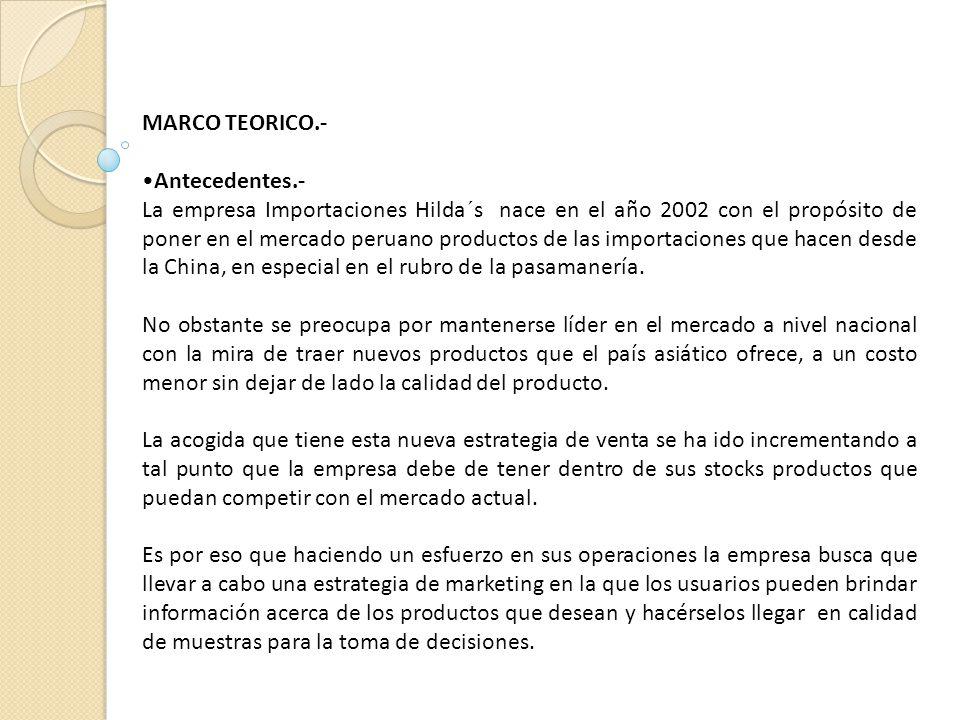 MARCO TEORICO.- Antecedentes.-