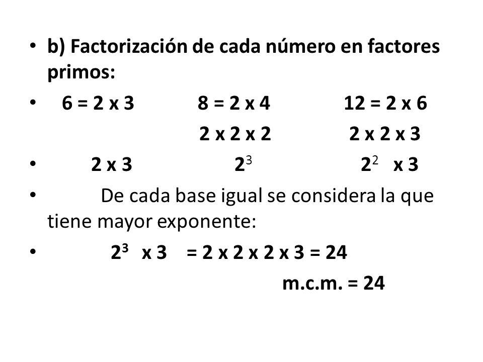 b) Factorización de cada número en factores primos: