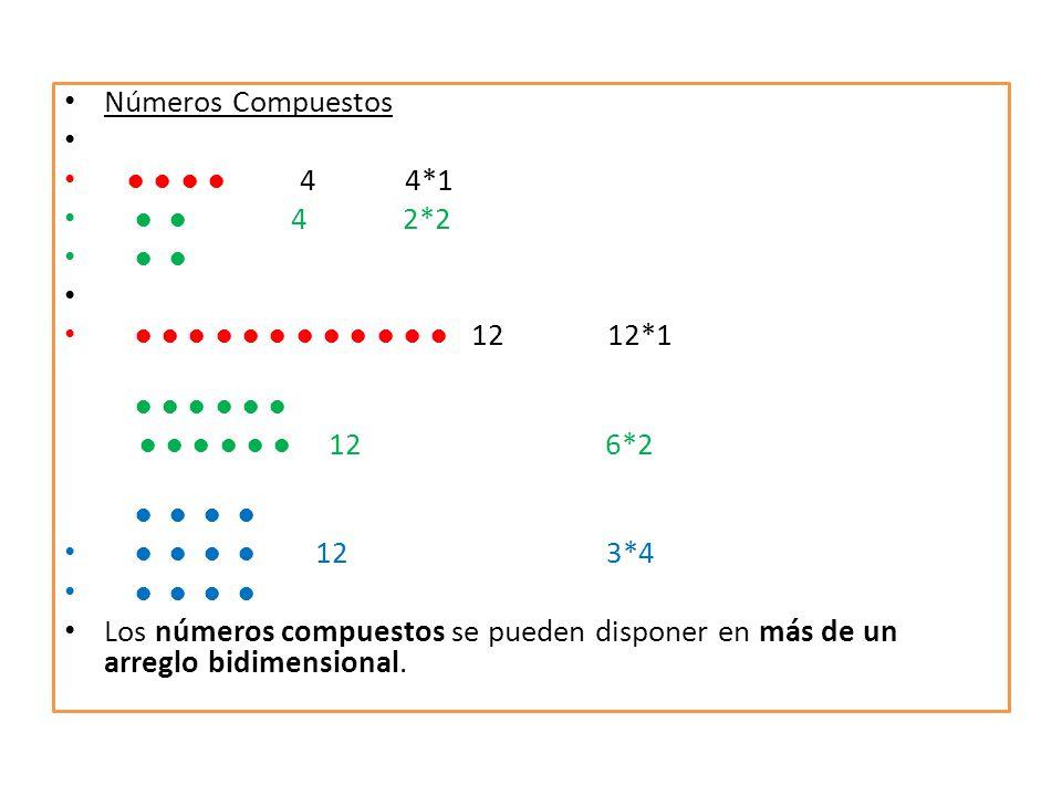 Números Compuestos ● ● ● ● 4 4*1. ● ● 4 2*2. ● ●