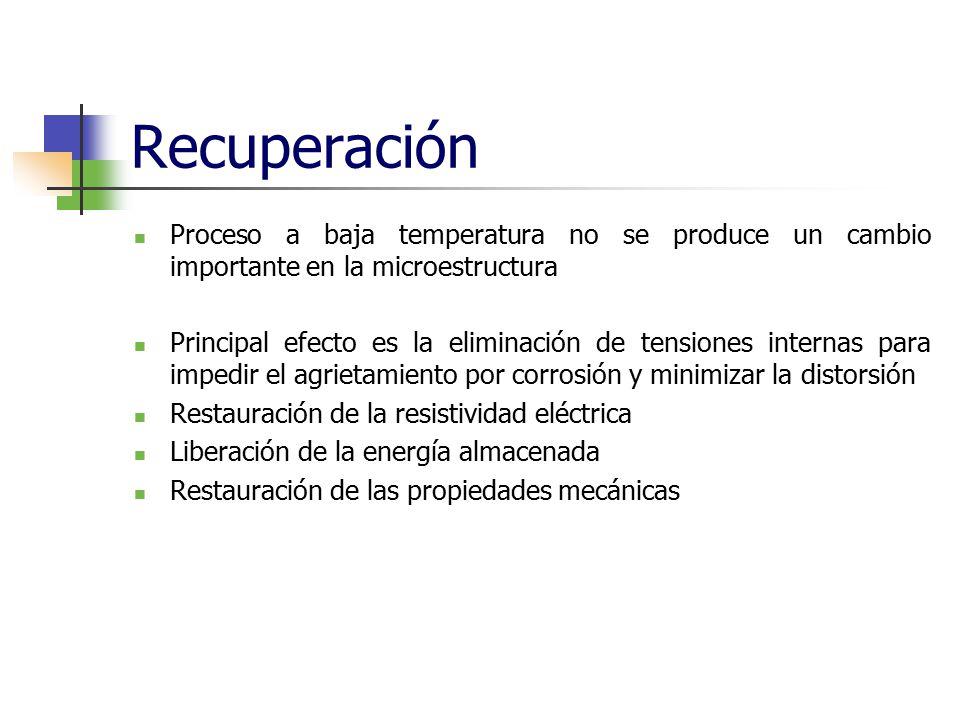 Recuperación Proceso a baja temperatura no se produce un cambio importante en la microestructura.
