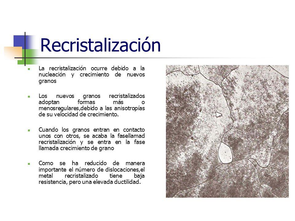 Recristalización La recristalización ocurre debido a la nucleación y crecimiento de nuevos granos.