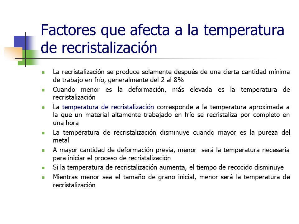 Factores que afecta a la temperatura de recristalización