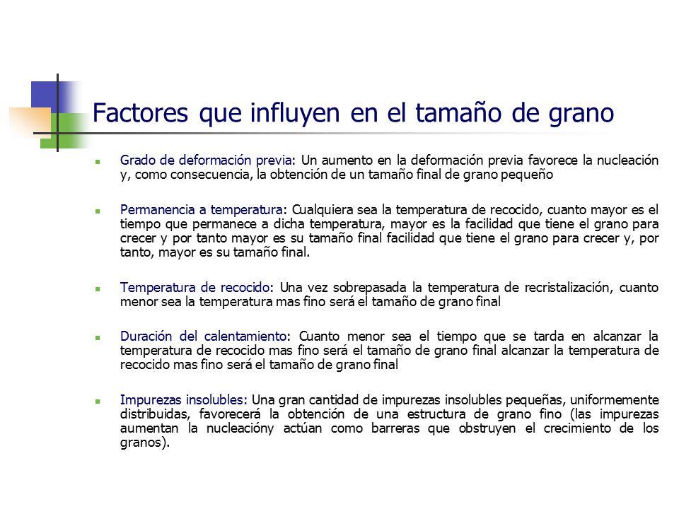 Factores que influyen en el tamaño de grano