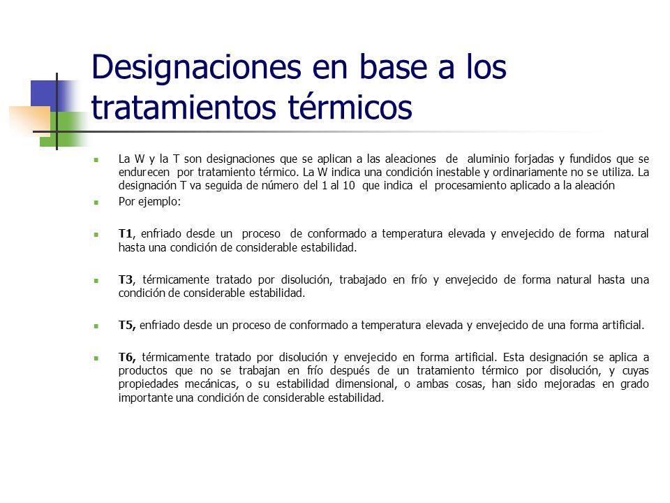 Designaciones en base a los tratamientos térmicos