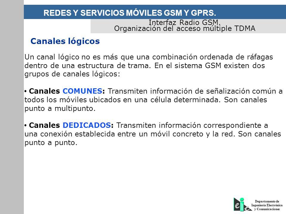 REDES Y SERVICIOS MÓVILES GSM Y GPRS. - ppt descargar