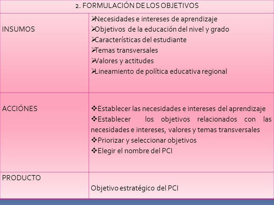 2. FORMULACIÓN DE LOS OBJETIVOS