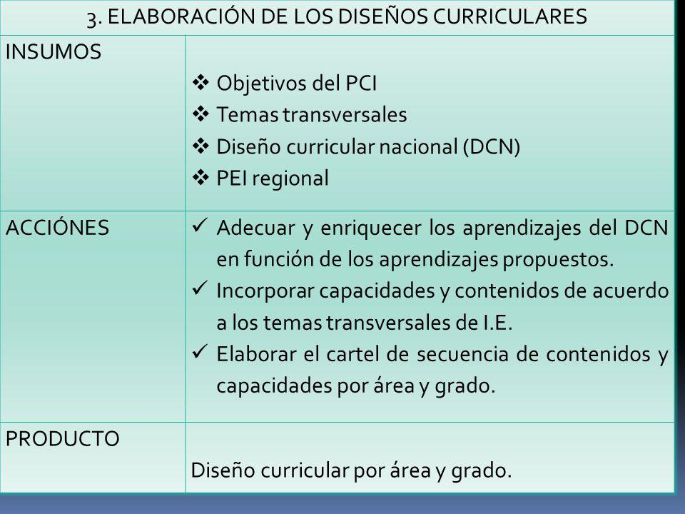 3. ELABORACIÓN DE LOS DISEÑOS CURRICULARES