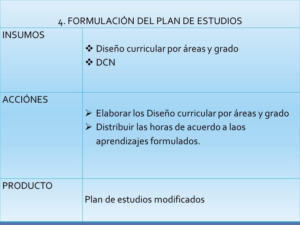 4. FORMULACIÓN DEL PLAN DE ESTUDIOS