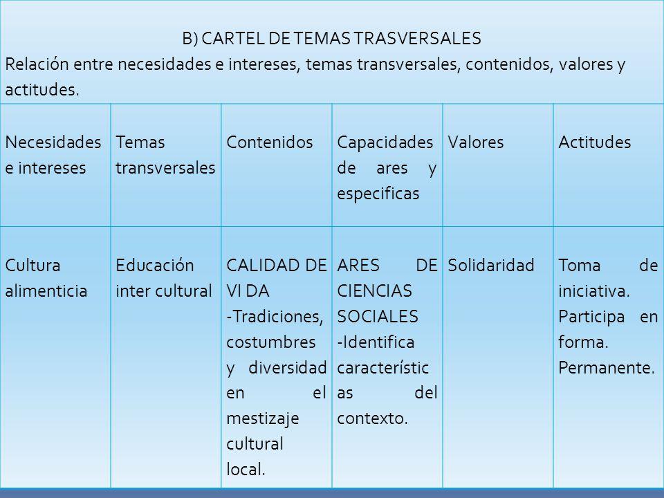 B) CARTEL DE TEMAS TRASVERSALES
