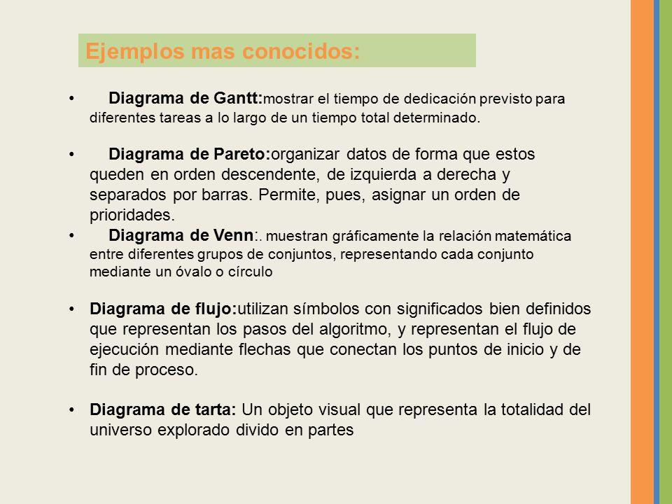 Diagrama de personajes ppt video online descargar tipos de diagrama 6 ejemplos ccuart Choice Image