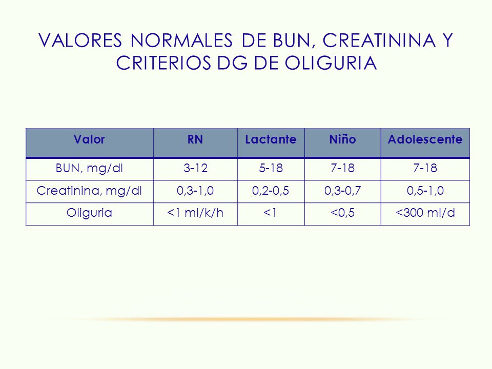 Creatinina Valores Normales Pictures to Pin on Pinterest