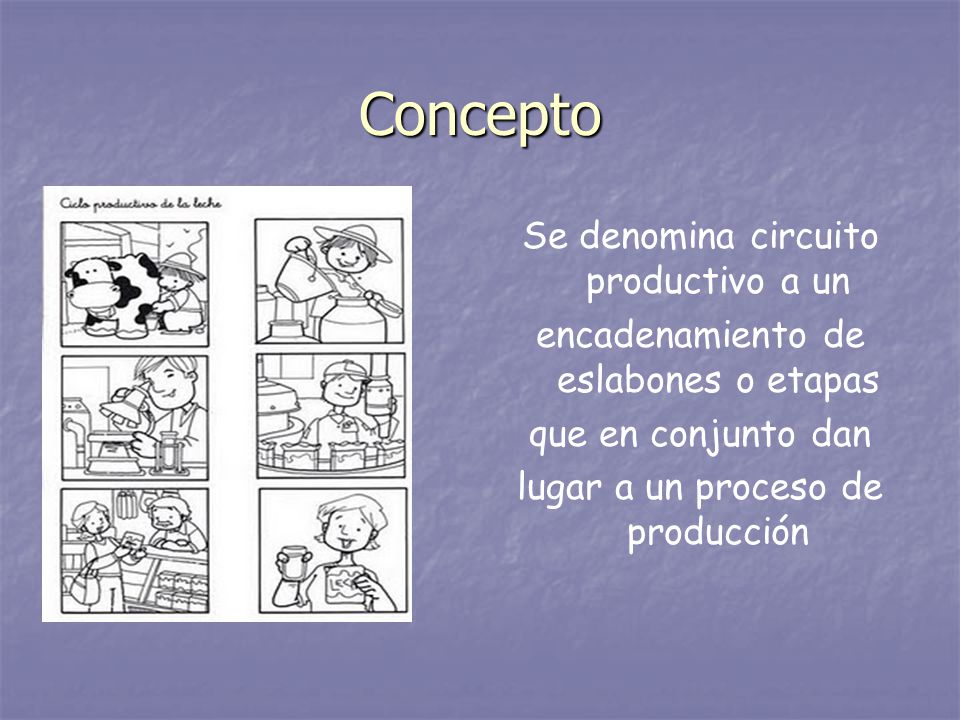 Circuito Productivo : Circuitos productivos ppt video online descargar