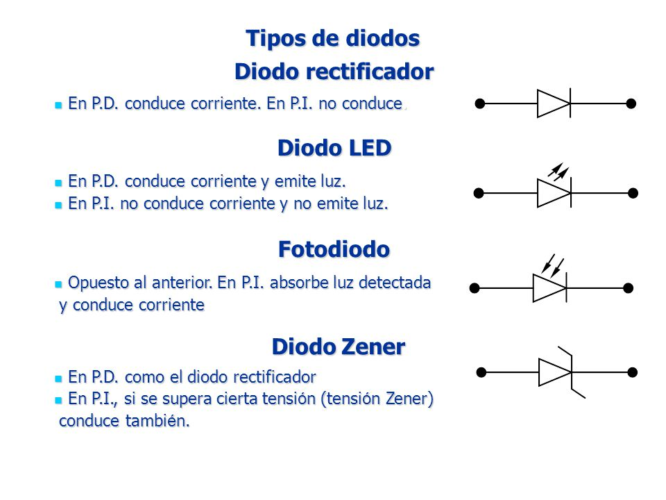 Schemi Elettrici Tv Lcd Gratis : Calcular corriente diodo zener conocimiento conjunto
