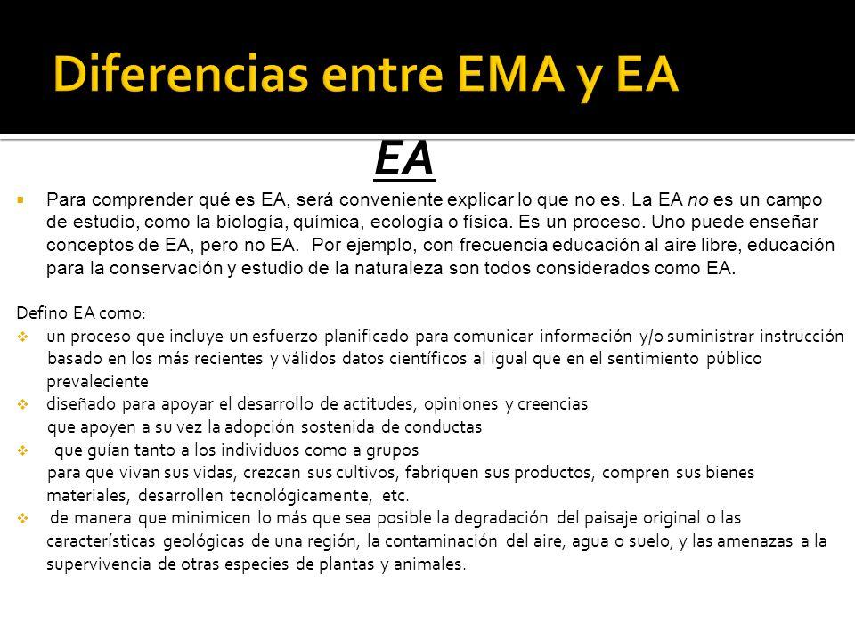 Ecologia y medio ambiente principios basicos de ecologia for Diferencia entre climatizador y aire acondicionado