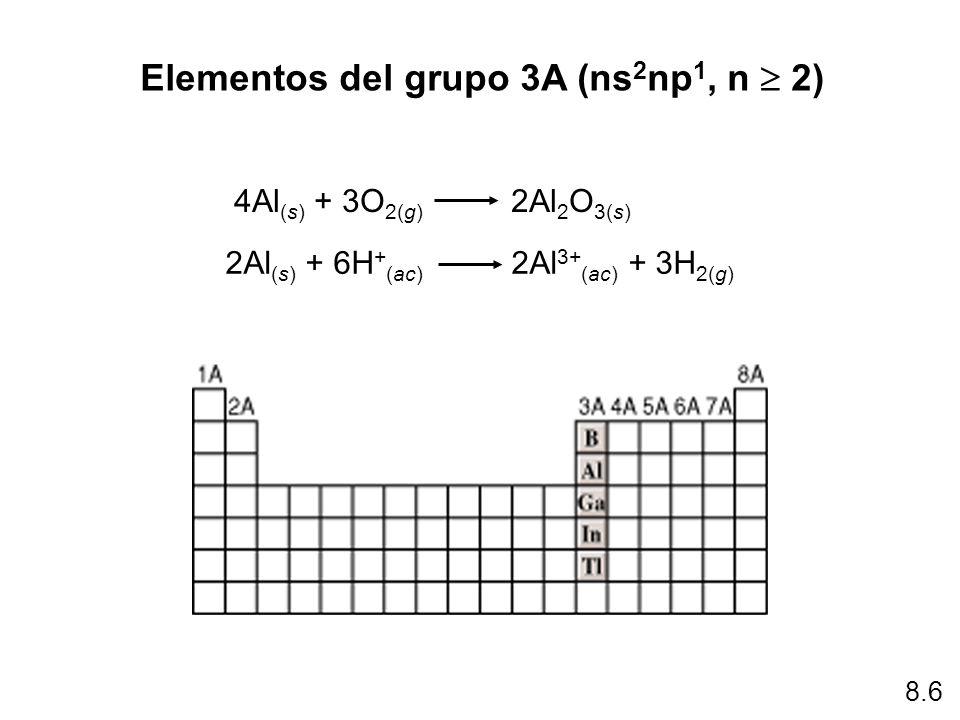 Relaciones peridicas de los elementos ppt descargar 24 elementos del grupo 3a urtaz Image collections