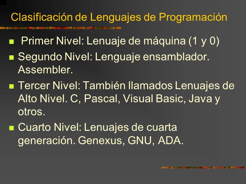 Prof. Gabriel Matonte Programación I Prof. Gabriel Matonte - ppt ...