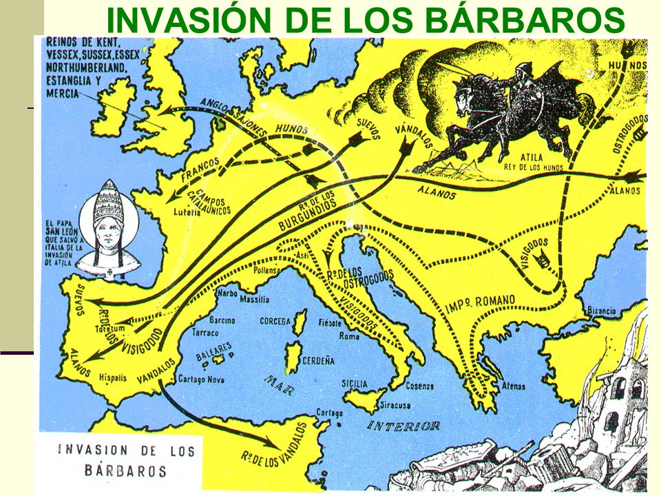INVASIÓN DE LOS BÁRBAROS