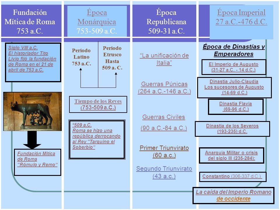 Fundación Mítica de Roma 753 a.C. Época Monárquica 753-509 a.C.