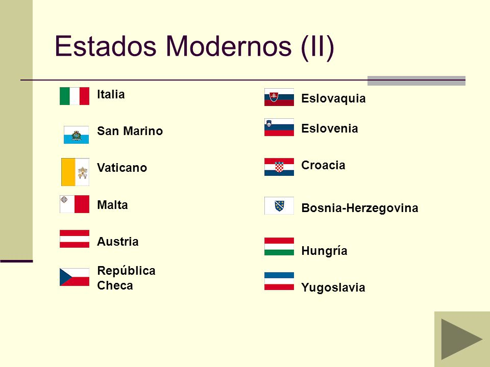 Estados Modernos (II) Italia Eslovaquia Eslovenia San Marino Croacia