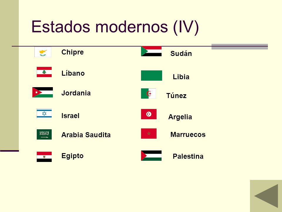 Estados modernos (IV) Chipre Sudán Líbano Libia Jordania Túnez Israel