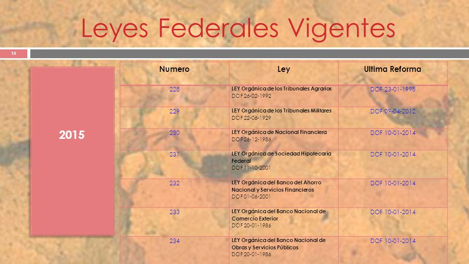 Leyes federales vigentes ppt descargar for Numero del banco exterior