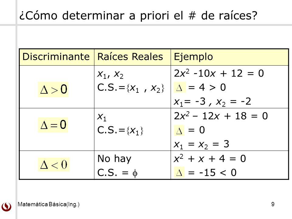 ¿Cómo determinar a priori el # de raíces