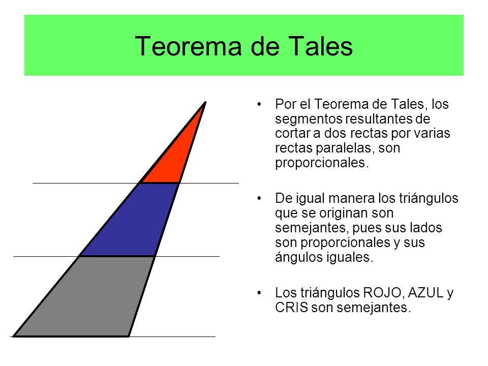 Teorema de Tales Por el Teorema de Tales, los segmentos resultantes de cortar a dos rectas por varias rectas paralelas, son proporcionales.