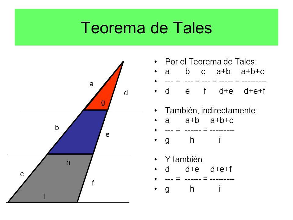 Teorema de Tales Por el Teorema de Tales: a b c a+b a+b+c