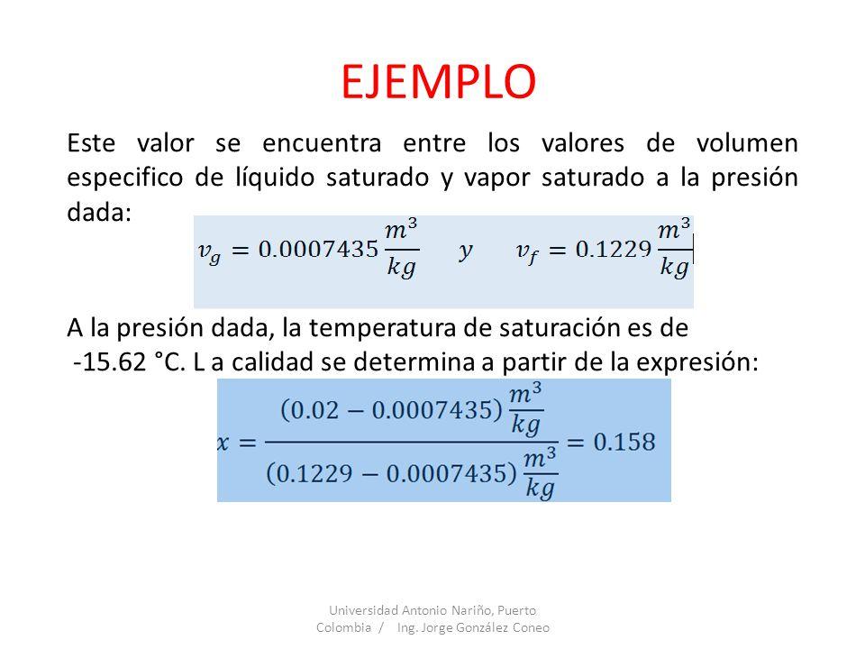 Gases termodinamica