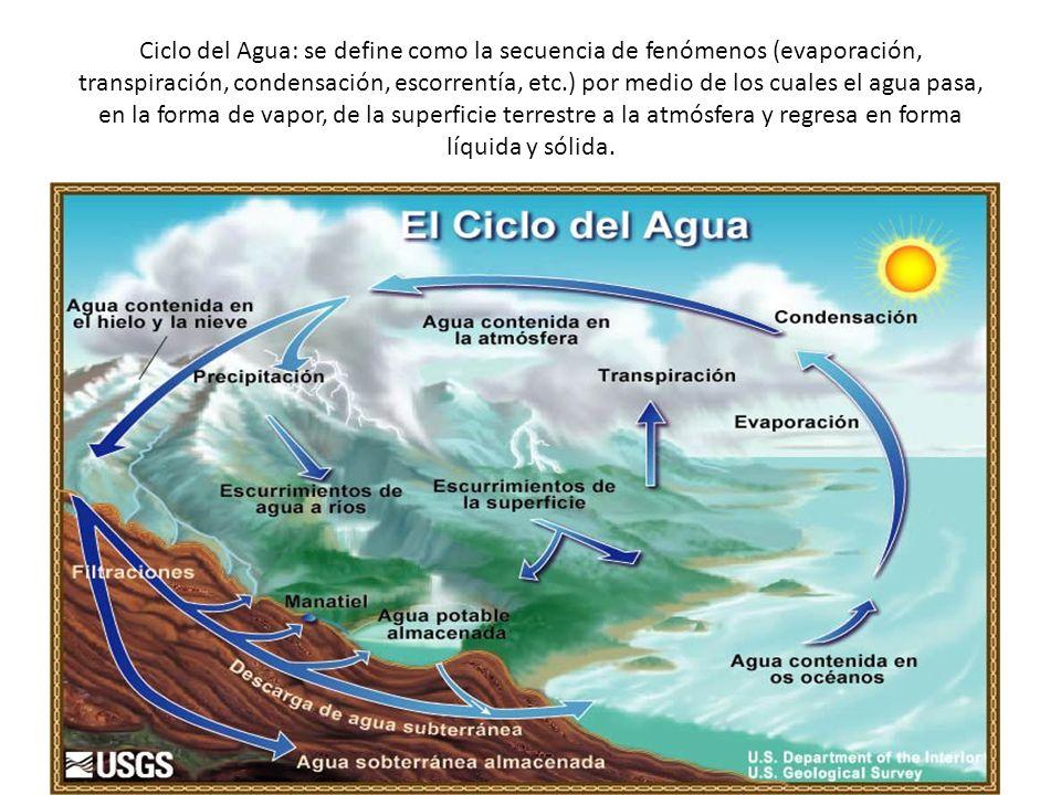 Ciclo del agua la cantidad total de agua en la tierra en sus tres fases s l - Definition de superficie ...