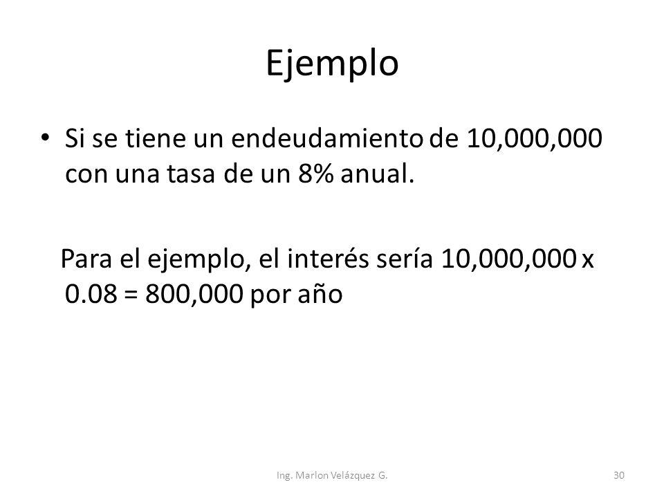 Ejemplo Si se tiene un endeudamiento de 10,000,000 con una tasa de un 8% anual.