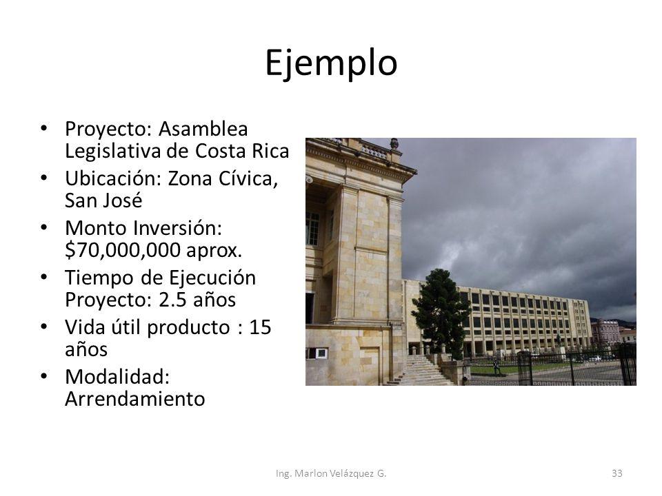 Ejemplo Proyecto: Asamblea Legislativa de Costa Rica