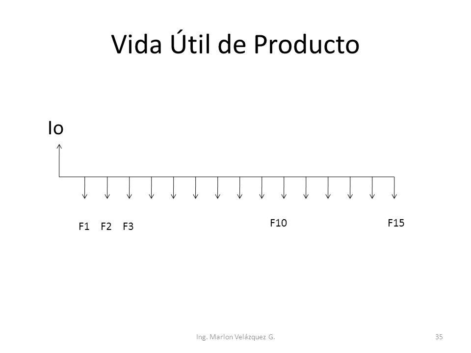 Vida Útil de Producto Io F10 F15 F1 F2 F3 Ing. Marlon Velázquez G.