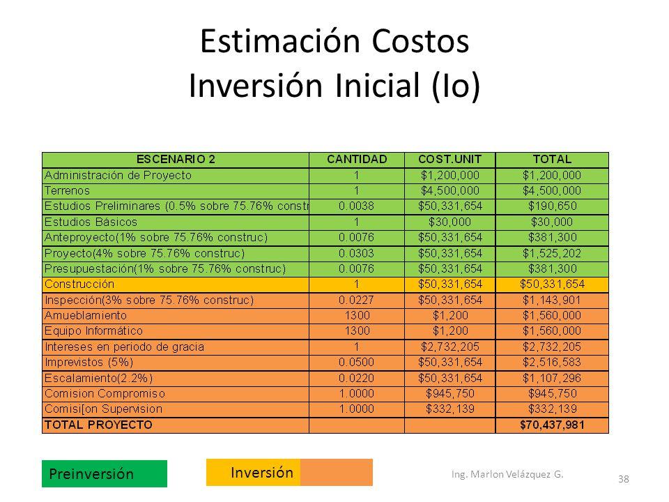 Estimación Costos Inversión Inicial (Io)