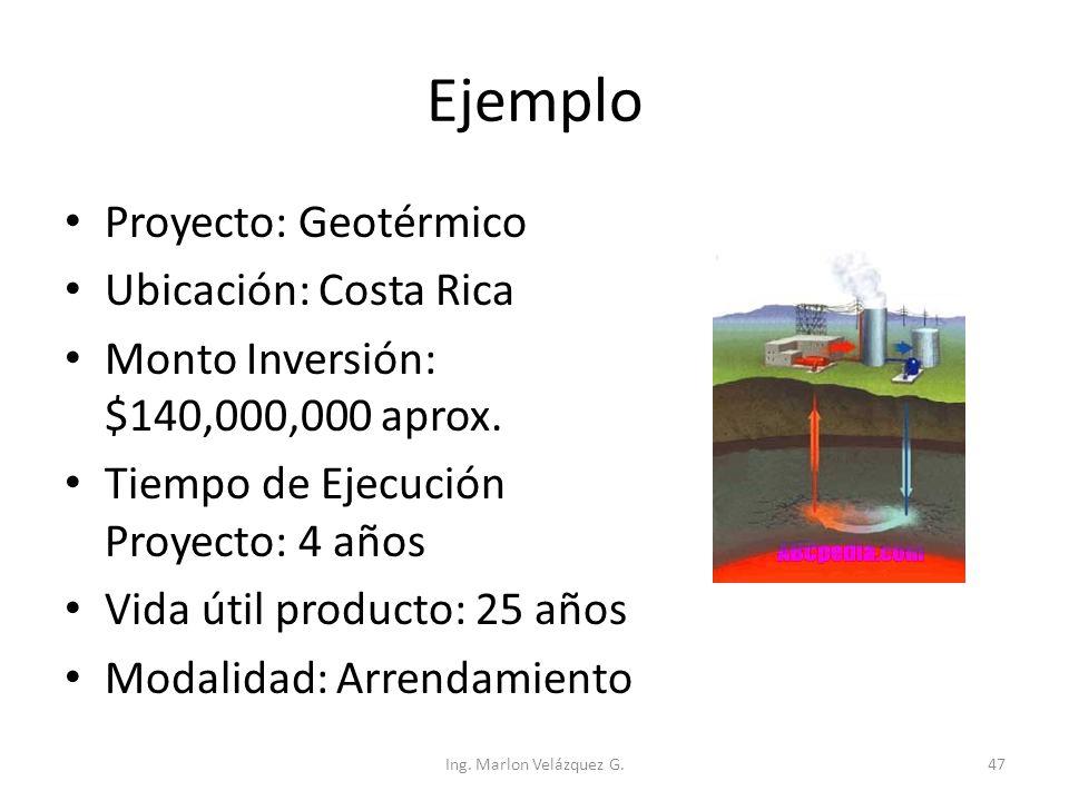Ejemplo Proyecto: Geotérmico Ubicación: Costa Rica