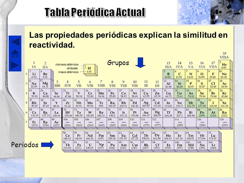 Tabla peridica ppt video online descargar 22 tabla peridica actual urtaz Images