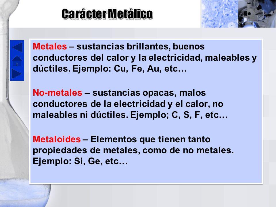 carcter metlico metales sustancias brillantes buenos conductores del calor y la electricidad maleables - Tabla Periodica Metales Ductiles