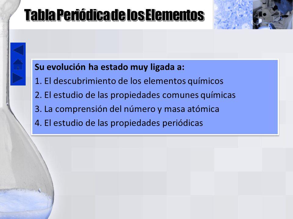 Tabla peridica ppt video online descargar 4 tabla peridica urtaz Image collections