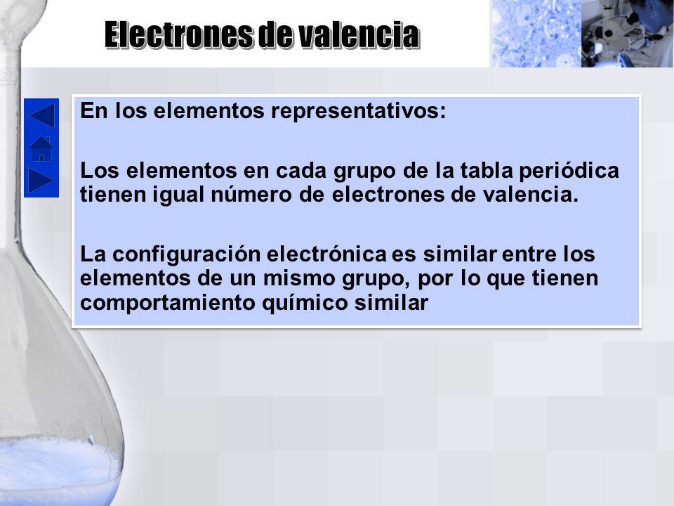 Tabla peridica ppt video online descargar electrones de valencia urtaz Image collections