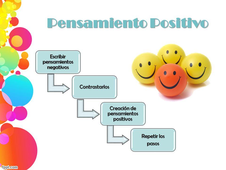 Pensamiento Positivo Escribir pensamientos negativos Contrastarlos