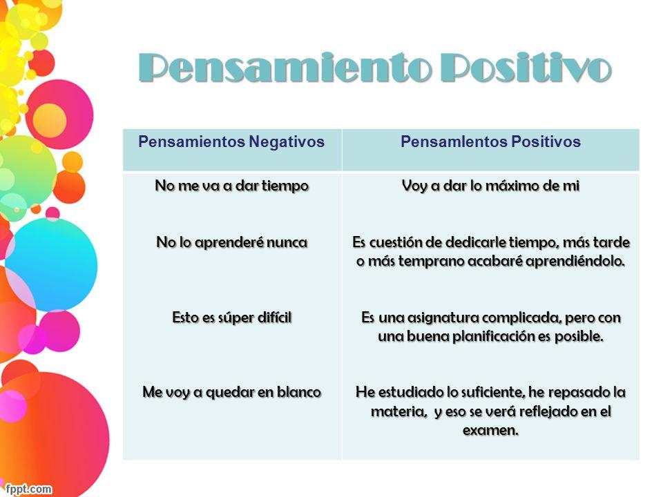 Pensamientos Negativos PensamIentos Positivos